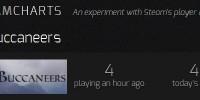 When Online Multiplayer Games Die