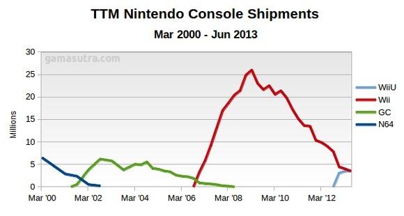 Linked from NintendoLife.